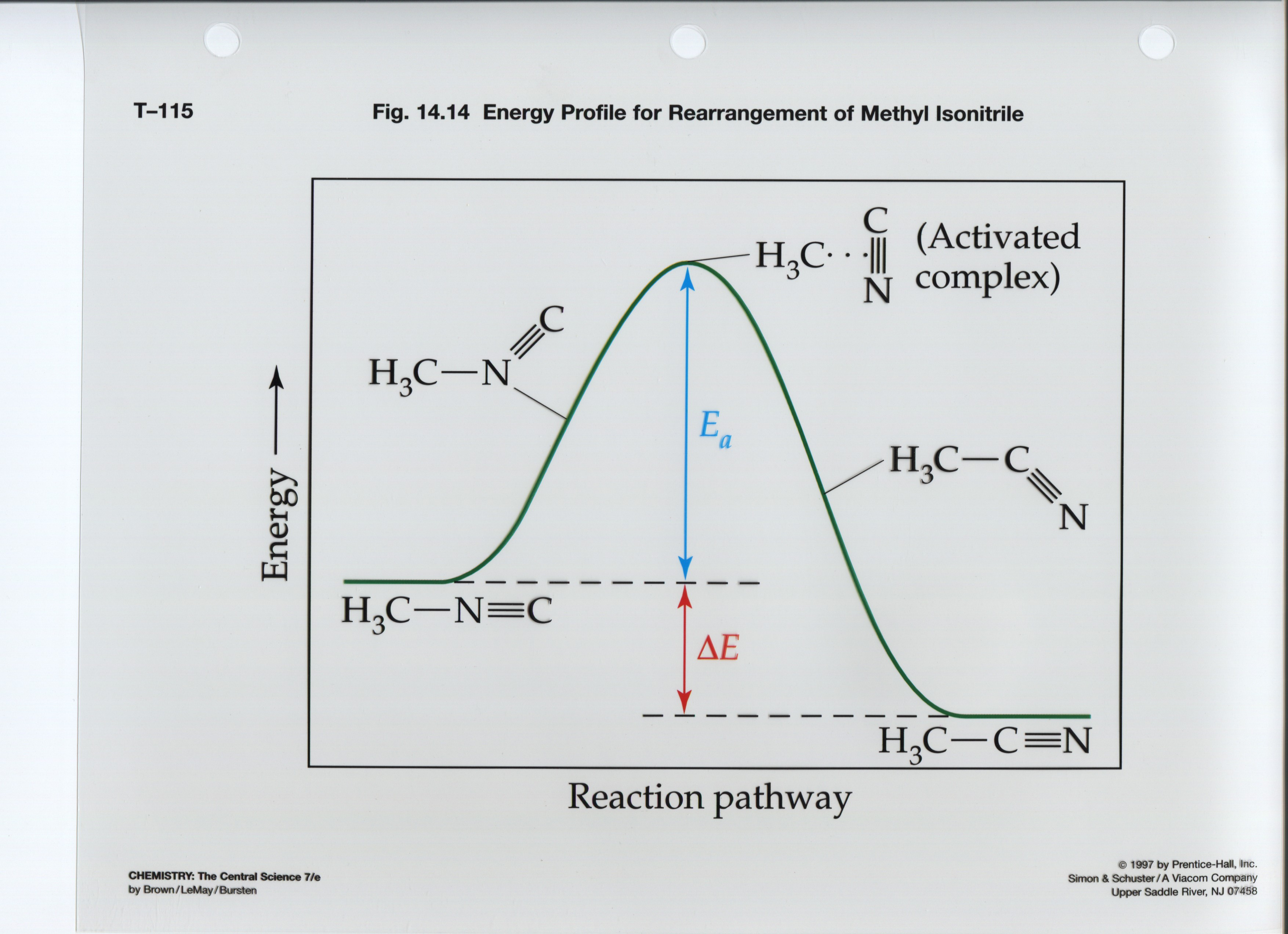 Methane Combustion Equation Energy
